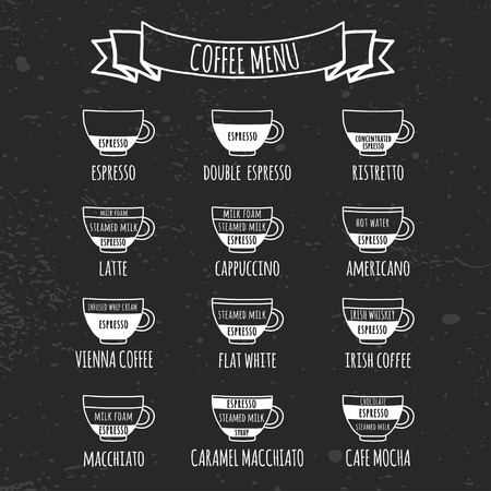 Coffe menu Hand drawn infographic of coffee 向量圖像
