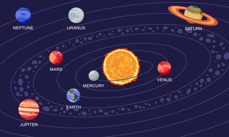 Vector illustration of solar system showing planets around the sun Imagens - 162661403