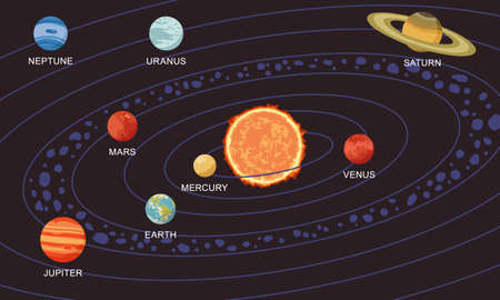 Vector illustration of solar system showing planets around the sun