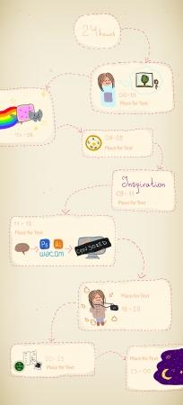 24 hours: Infographic of designer girl s 24 hours day girl designer
