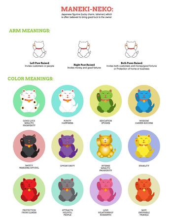 fortune cat: Japanese maneki neko (lucky cat) infographic in minimalistic style, set of multicolored cats icon