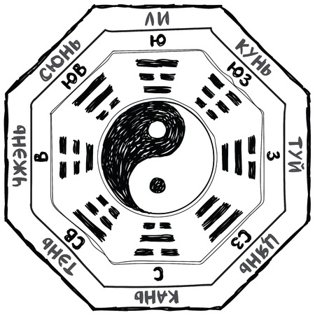 gua: isolate vector feng shui ba gua doodle diagram for your design Illustration