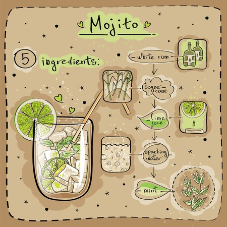 cane sugar: Hand drawn illustration of cocktail and ingredients . Mojito. Vector illustration