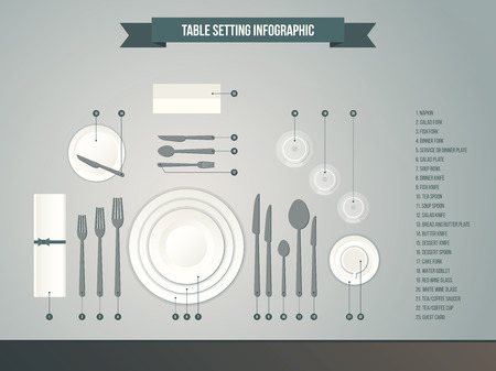 tables: Table setting infographic. Vector illustration of dinner place setting Illustration
