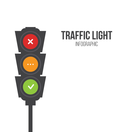 Traffic light signals. Flat illustration. Safety infographic. Vector image of semaphore with place for your text on white background. Yes, no and wait. Illustration