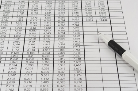 statistician: Ball pen on the table with numbers Stock Photo