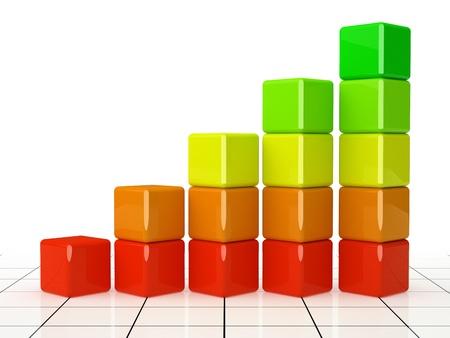 factors: Colour graph  in the form of block 3D