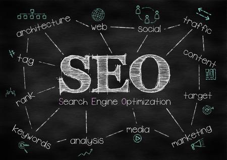 meta: SEO Search Engine Optimization concept with chalk and blackboard theme Stock Photo