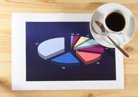 A cup of coffee resting on a colorful generic pie chart. Concept: Financial statement. photo