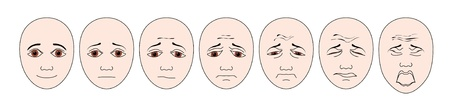Faces pain scale for indicating the level of pain experienced by a child Illustration