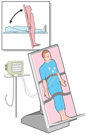 faint: Patient tested for causes of syncope fainting or lightheadedness on a tilt table. Created in Adobe Illustrator.  EPS 10.