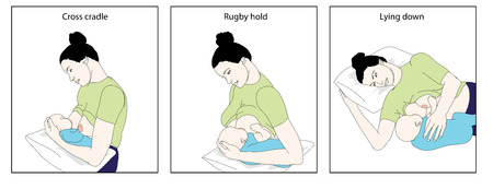 breast: Three positions for breast feeding a baby. Created in Adobe Illustrator.  EPS 10
