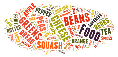 Colorful word cloud showing a variety of words dealing with all types of food and cooking