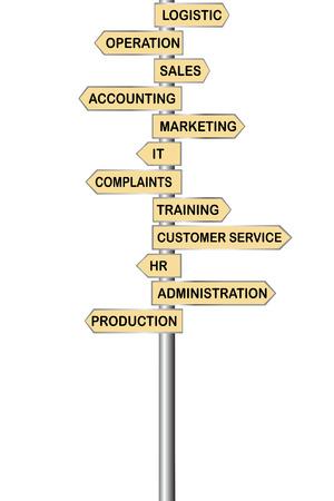 company board: Arrows indicators for company departments