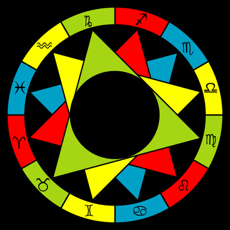 subdivided: Astrology signs of the zodiac with houses and significators, divided into elements Illustration