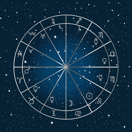 natal: Astrology background with zodiac signs and planets symbols