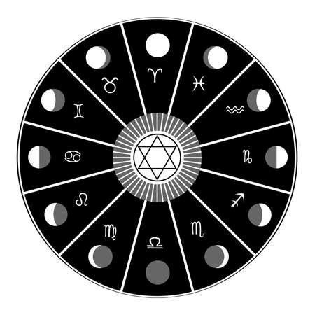 Round frame with zodiac signs, horoscope symbol, phases of the moon and pentagram in the middle Ilustrace