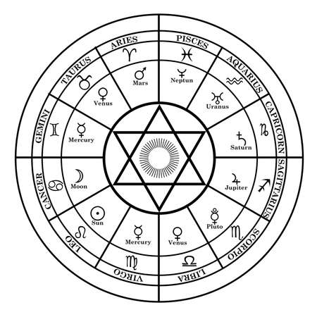 Round frame with zodiac signs, planets, horoscope symbol, sun and pentagram in the middle