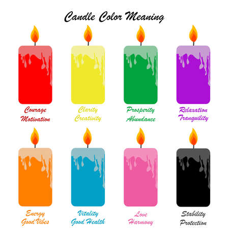 Set of colored candles and color candle meaning Ilustrace
