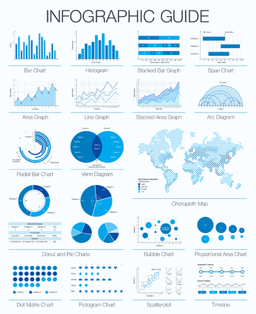 Useful infographic guide. Set of graphic design elements: histogram, arc and venn diagram, timeline, radial bar, bubble, span, dot, donut, pie charts, area, line graph, choropleth map.