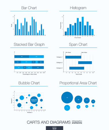 span: Useful infographic template. Set of graphic design elements: histogram, diagrams, bar, bubble and span charts.