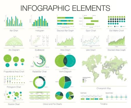 Modèle Infographies. Ensemble de conception graphique éléments: histogramme, arc et diagramme de Venn, calendrier, barre radiale, bulles, portée, points, camemberts, zone, ligne graphique, carte choroplèthe mondiale.