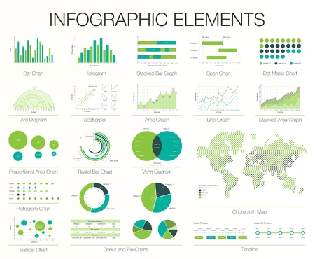 Infographics Template. Set of graphic design elements: histogram, arc and venn diagram, timeline, radial bar, bubble, span, dot, pie charts, area, line graph, choropleth world map.