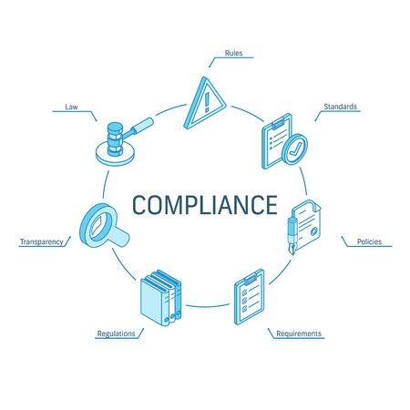 Compliance isometric concept. Connected line 3d icons. Integrated circle infographic design system. Rules, Standards, Law, Requirements symbols. Regulations, Policies, Transparency pictogram