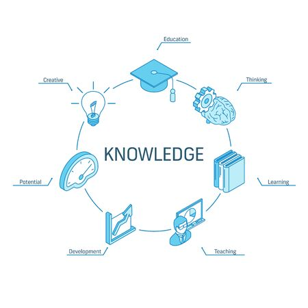 Knowledge isometric concept. Connected line 3d icons. Integrated circle infographic design system. Education, creative thinking, teaching symbols. Development, learning, potential, library pictogram