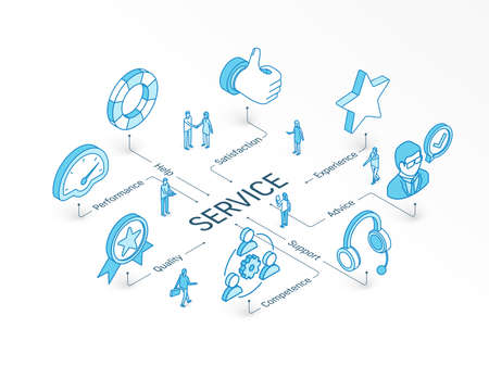 Service isometric concept. Connected line 3d icon. Integrated infographic system. People teamwork. Support, Experience, Advice and Help symbol. Performance, Quality, Competence, Satisfaction pictogram