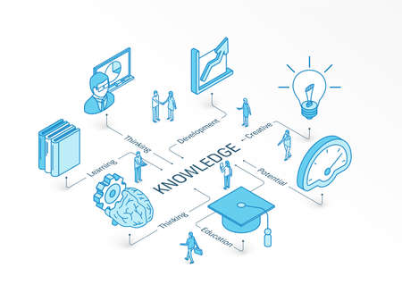 Knowledge isometric concept. Connected line 3d icons. Integrated infographic system. People teamwork. Education, creative thinking, teaching symbol. Development, learning potential, library pictogram