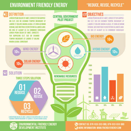 Infographics on natural resources that can be renewed, recycled, environmentally friendly fuels. Reduce, Reuse and Recycle,