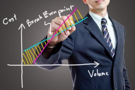 Businessman writing for explain Break Even Point