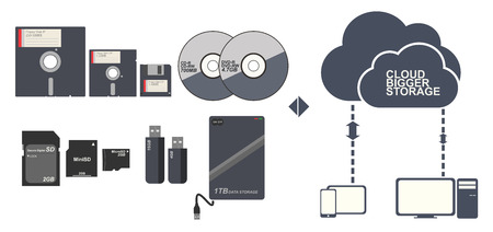 memory stick: Info Data Storage Floppy disc CDDVD Memory stick hdd to cloud technology vector illustration design
