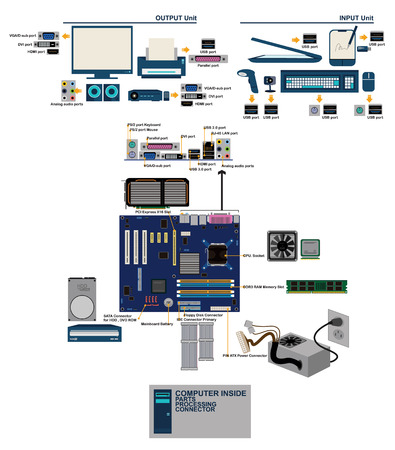 computer mainboard parts port conector graphic info vector