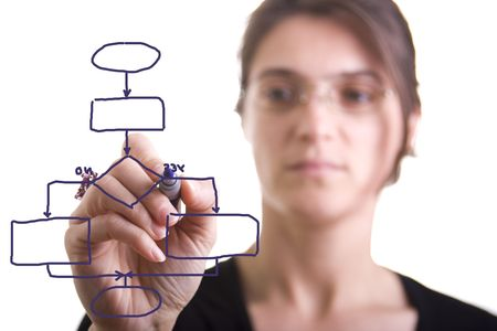 businesswoman drawing a flowchart on a white board (focus on the draw and point of the pen) photo