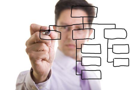 diagrama de flujo: empresario dibujo un organigrama en una pizarra (centrarse en el sorteo y el punto de la pluma)