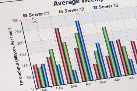 Data charts on the computer lcd monitor (selective and soft focus) photo