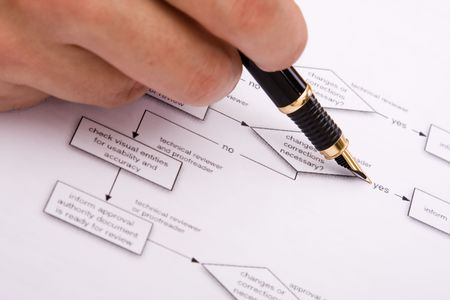work flow: hand with a pen over a decision flowchart (selective focus)