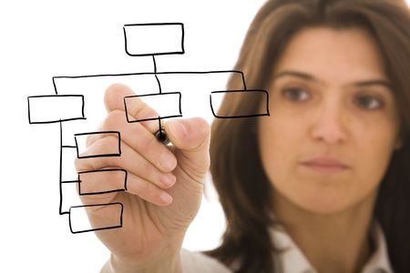 businesswoman drawing an organization chart on a white board (focus on the draw and point of the pen) photo