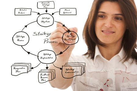 businesswoman drawing a strategic business plan (selective focus) photo