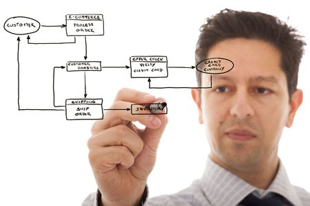 businessman drawing a Online Order System flowchart in a whiteboard Stock Photo - 4852260