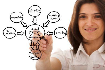 empresarias dibujo un esquema de comercialización en una pizarra (enfoque selectivo)