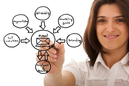segmentation: businesswomen drawing a marketing diagram on a whiteboard (selective focus) Stock Photo