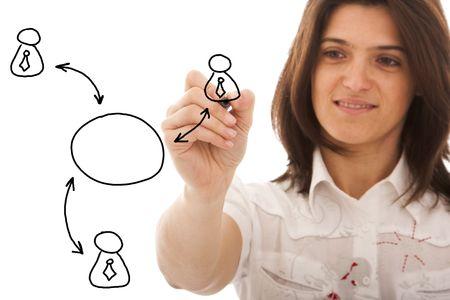 dibujo de un esquema de red social en una pizarra (enfoque selectivo) de empresarias Foto de archivo - 5748735