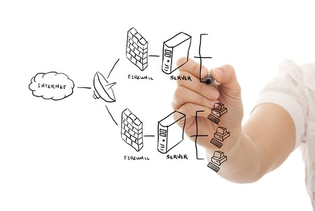 firewalls: hand drawing a security plan for a firewall system (selective focus) Stock Photo