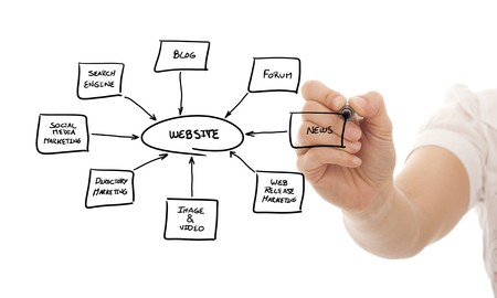 hand drawing a website schema in a whiteboard Stock Photo - 6952950