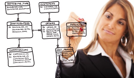businesswoman drawing a Order Database flowchart in a whiteboard photo