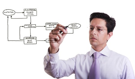 consumerism: businessman drawing a Online Order System flowchart in a whiteboard