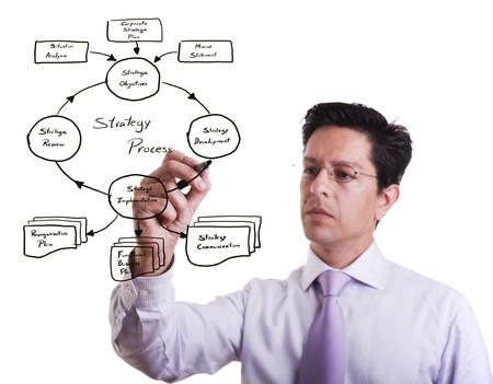 businessman drawing a strategic business plan (selective focus) photo